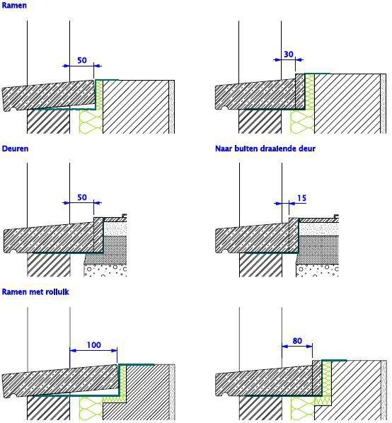 Plaatsen buitendorpels afwerken ruwbouw - Hoe een overdekt terras te bouwen ...