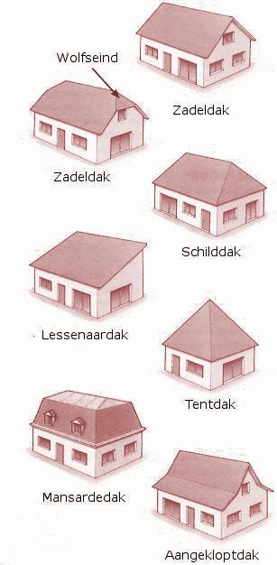 Dakconstructies soorten