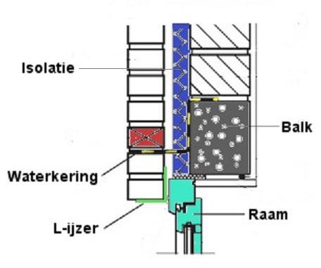 Plaatsen l ijzers boven ramen deuren en poorten ruwbouwwerken gelijkvloers verdieping - Ijzer terras ...
