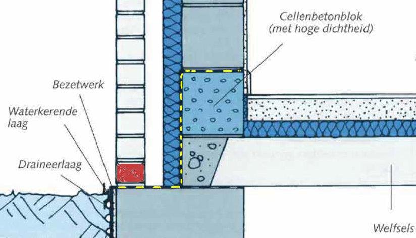 Isolatie plaatsen Ruwbouwwerken Gelijkvloers/Verdieping